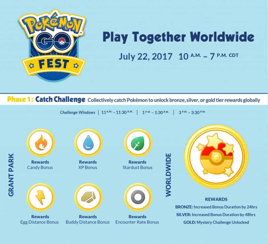 Pokemon Go Fest OKC
